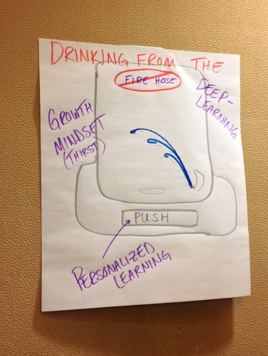 water fountain personalized learning metaphor
